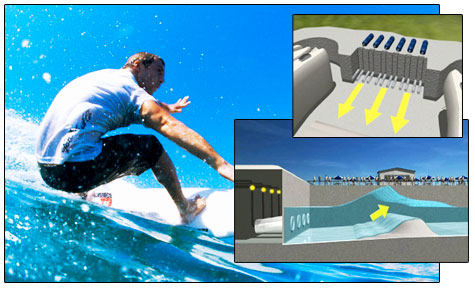 Personal Wave Pool http://www.oceaninnovations.com/products.html